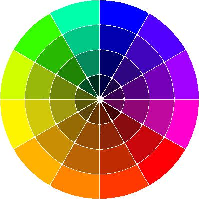 Colour Theory For Hair Dyeing Haircrazy Com