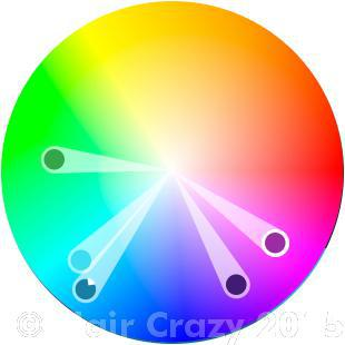 A colour combination of colours from one side of the colour wheel